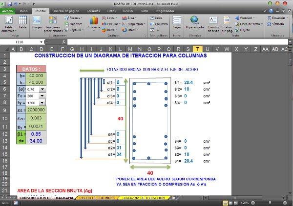 Excel: Plantilla para Diseñar Columnas de Concreto Armado