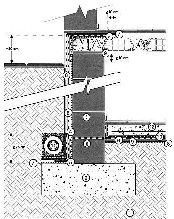 Muros de Sótanos de Concreto Monolítico
