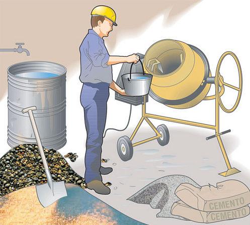 Proporciones de las Mezclas para Concreto