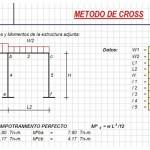 metodo-de-cross